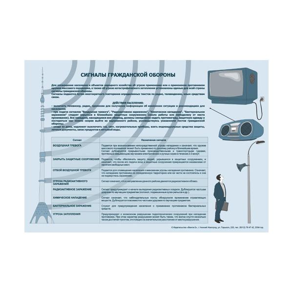 2 группа по электробезопасности вопросы проверки знаний по