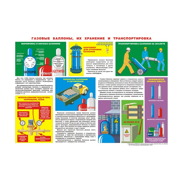 Инструкция по хранению транспортировке баллонов