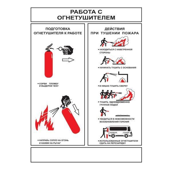 Инструкция по пользованию огнетушителей